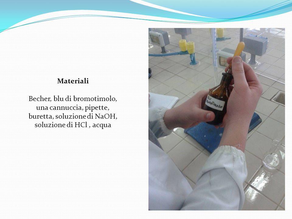 Materiali Becher, blu di bromotimolo, una cannuccia, pipette, buretta, soluzione di NaOH, soluzione di HCl, acqua