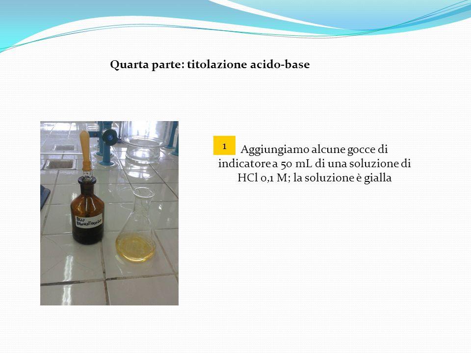 Quarta parte: titolazione acido-base Aggiungiamo alcune gocce di indicatore a 50 mL di una soluzione di HCl 0,1 M; la soluzione è gialla 1