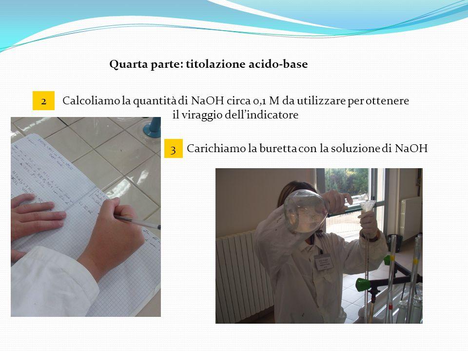 Quarta parte: titolazione acido-base Calcoliamo la quantità di NaOH circa 0,1 M da utilizzare per ottenere il viraggio dell'indicatore 2 Carichiamo la buretta con la soluzione di NaOH3
