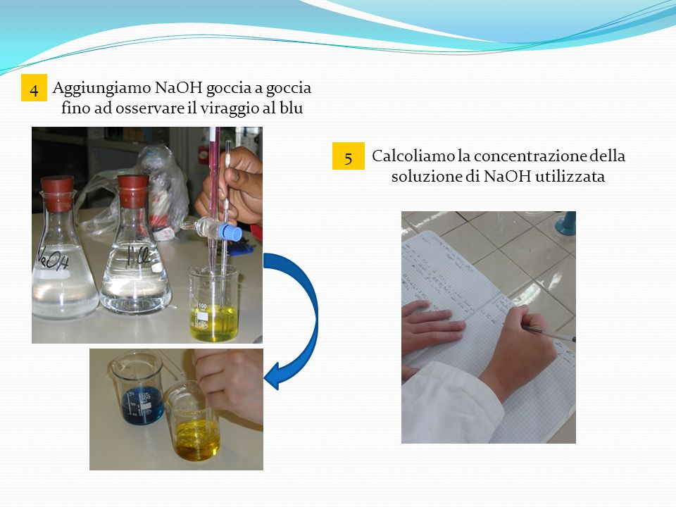 Aggiungiamo NaOH goccia a goccia fino ad osservare il viraggio al blu 4 Calcoliamo la concentrazione della soluzione di NaOH utilizzata 5
