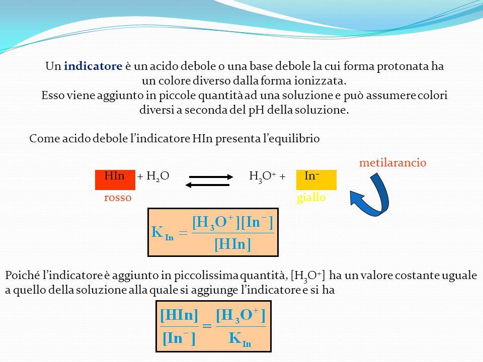 Un indicatore è un acido debole o una base debole la cui forma protonata ha un colore diverso dalla forma ionizzata. Esso viene aggiunto in piccole qu