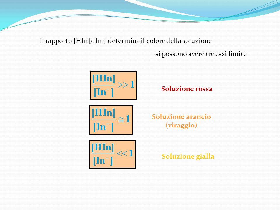 Il rapporto [HIn]/[In - ] determina il colore della soluzione Soluzione rossa Soluzione gialla Soluzione arancio (viraggio) si possono avere tre casi