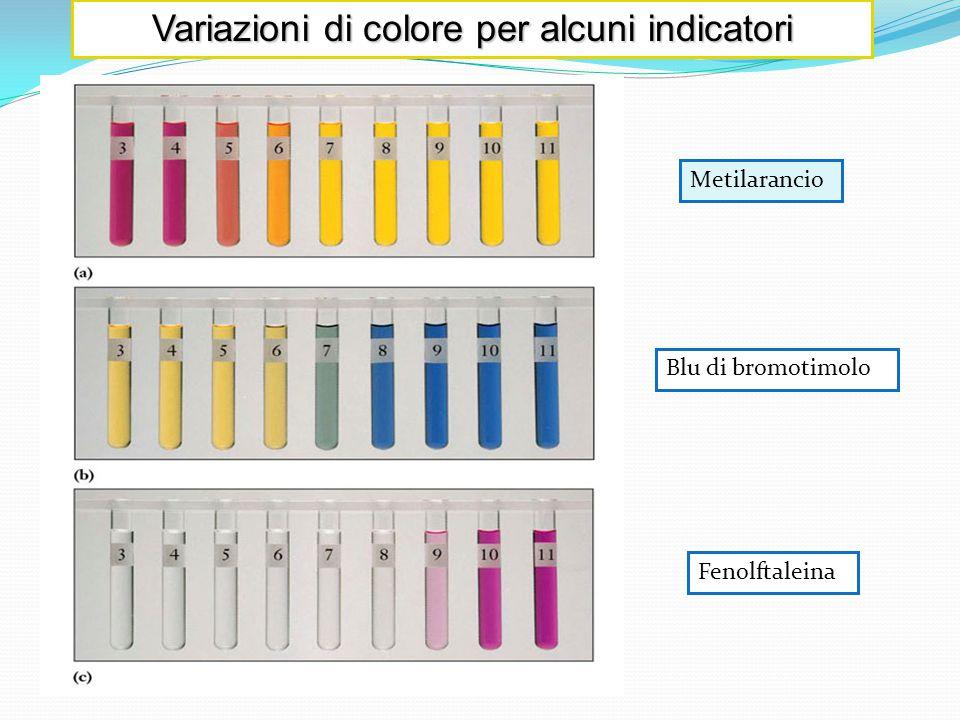 Metilarancio Blu di bromotimolo Fenolftaleina Variazioni di colore per alcuni indicatori