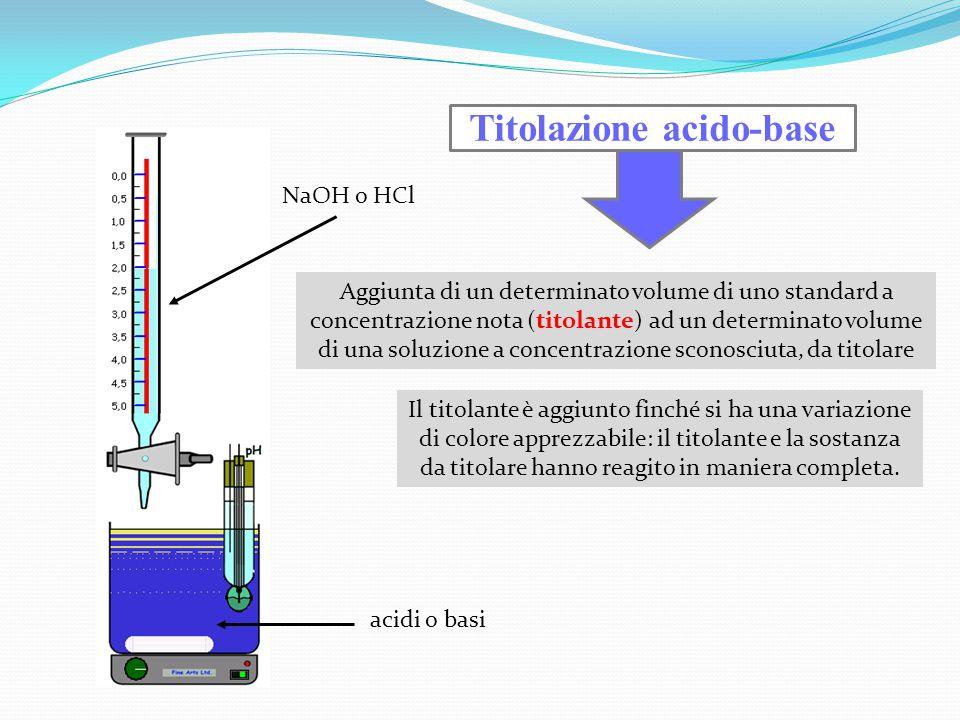NaOH o HCl acidi o basi Aggiunta di un determinato volume di uno standard a concentrazione nota (titolante) ad un determinato volume di una soluzione