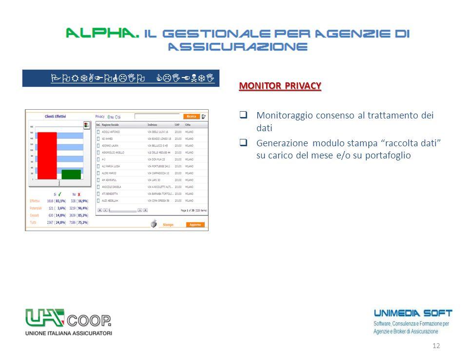 """MONITOR PRIVACY  Monitoraggio consenso al trattamento dei dati  Generazione modulo stampa """"raccolta dati"""" su carico del mese e/o su portafoglio 12 P"""
