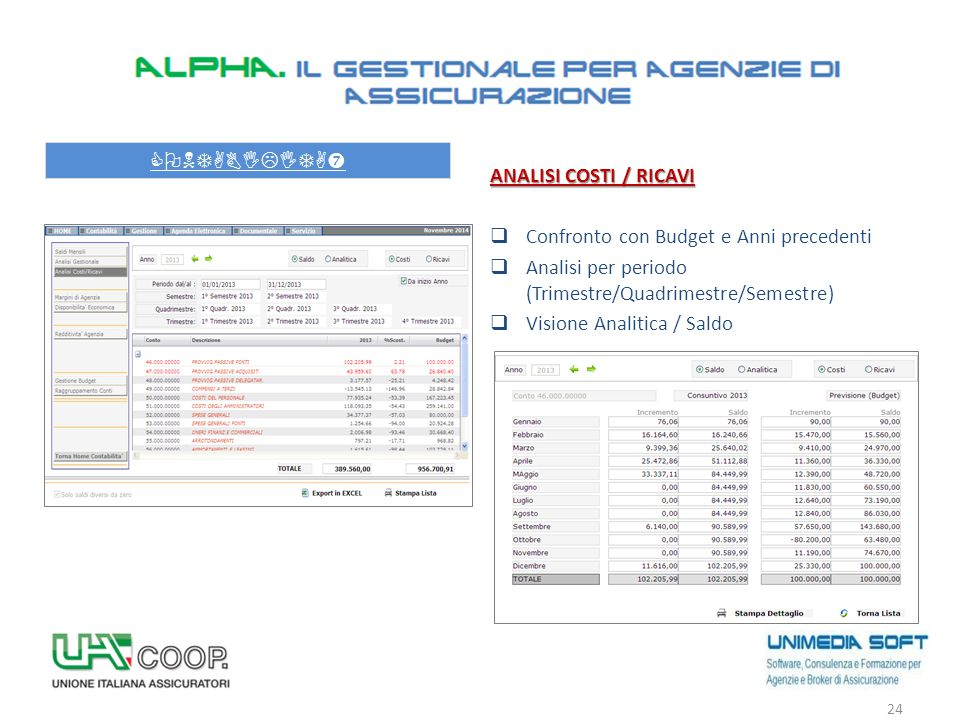ANALISI COSTI / RICAVI  Confronto con Budget e Anni precedenti  Analisi per periodo (Trimestre/Quadrimestre/Semestre)  Visione Analitica / Saldo 24