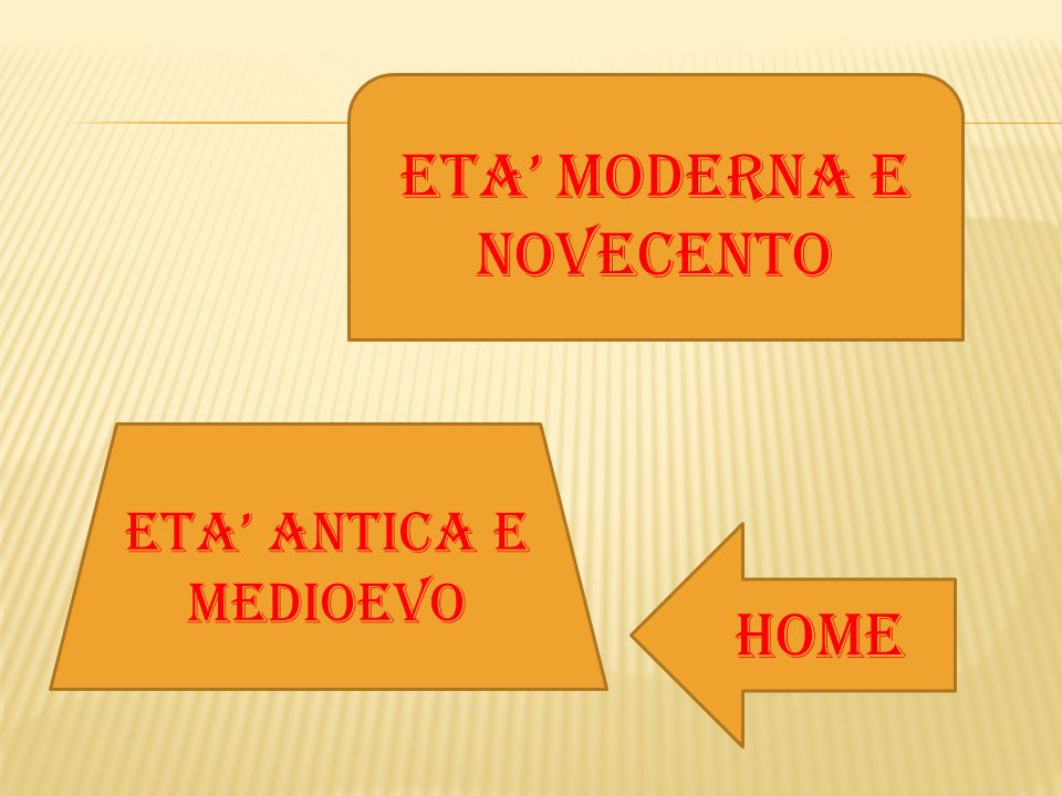 ETA' MODERNA E NOVECENTO ETA' ANTICA E MEDIOEVO HOME