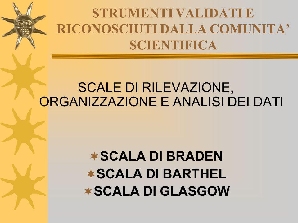 STRUMENTI VALIDATI E RICONOSCIUTI DALLA COMUNITA' SCIENTIFICA SCALE DI RILEVAZIONE, ORGANIZZAZIONE E ANALISI DEI DATI  SCALA DI BRADEN  SCALA DI BAR