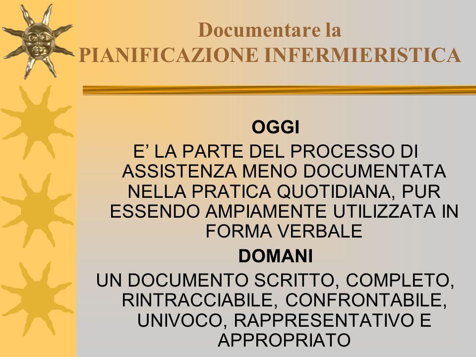 Documentare la PIANIFICAZIONE INFERMIERISTICA OGGI E' LA PARTE DEL PROCESSO DI ASSISTENZA MENO DOCUMENTATA NELLA PRATICA QUOTIDIANA, PUR ESSENDO AMPIA
