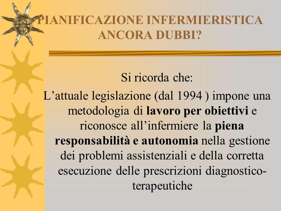PIANIFICAZIONE INFERMIERISTICA ANCORA DUBBI? Si ricorda che: L'attuale legislazione (dal 1994 ) impone una metodologia di lavoro per obiettivi e ricon