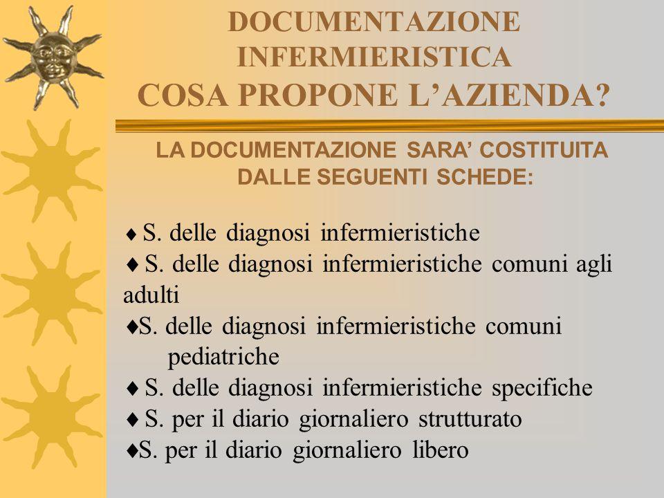 DOCUMENTAZIONE INFERMIERISTICA COSA PROPONE L'AZIENDA? LA DOCUMENTAZIONE SARA' COSTITUITA DALLE SEGUENTI SCHEDE:  S. delle diagnosi infermieristiche