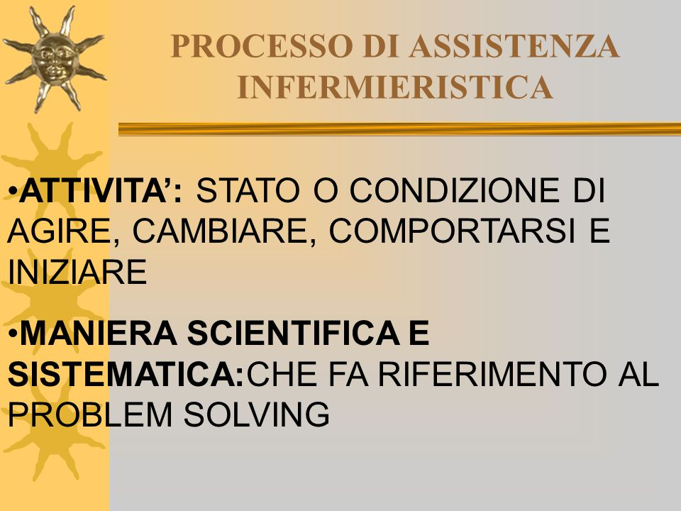ATTIVITA': STATO O CONDIZIONE DI AGIRE, CAMBIARE, COMPORTARSI E INIZIARE MANIERA SCIENTIFICA E SISTEMATICA:CHE FA RIFERIMENTO AL PROBLEM SOLVING PROCE