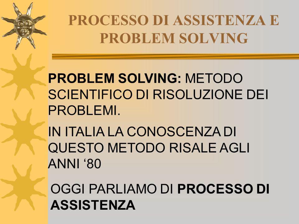 PROCESSO DI ASSISTENZA E PROBLEM SOLVING PROBLEM SOLVING: METODO SCIENTIFICO DI RISOLUZIONE DEI PROBLEMI. IN ITALIA LA CONOSCENZA DI QUESTO METODO RIS