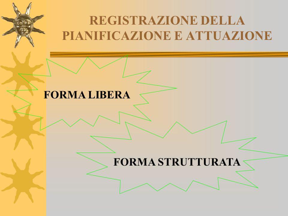 REGISTRAZIONE DELLA PIANIFICAZIONE E ATTUAZIONE FORMA LIBERA FORMA STRUTTURATA