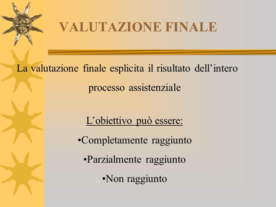 VALUTAZIONE FINALE La valutazione finale esplicita il risultato dell'intero processo assistenziale L'obiettivo può essere: Completamente raggiunto Par