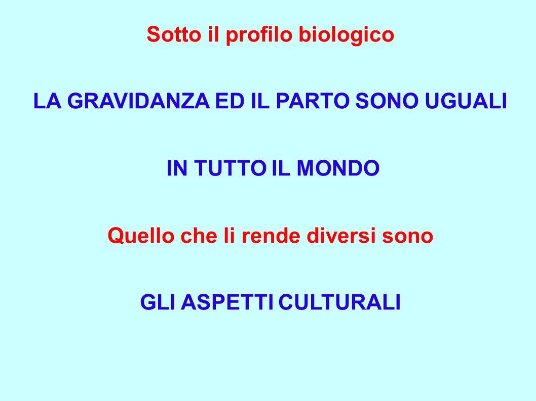 Sotto il profilo biologico LA GRAVIDANZA ED IL PARTO SONO UGUALI IN TUTTO IL MONDO Quello che li rende diversi sono GLI ASPETTI CULTURALI