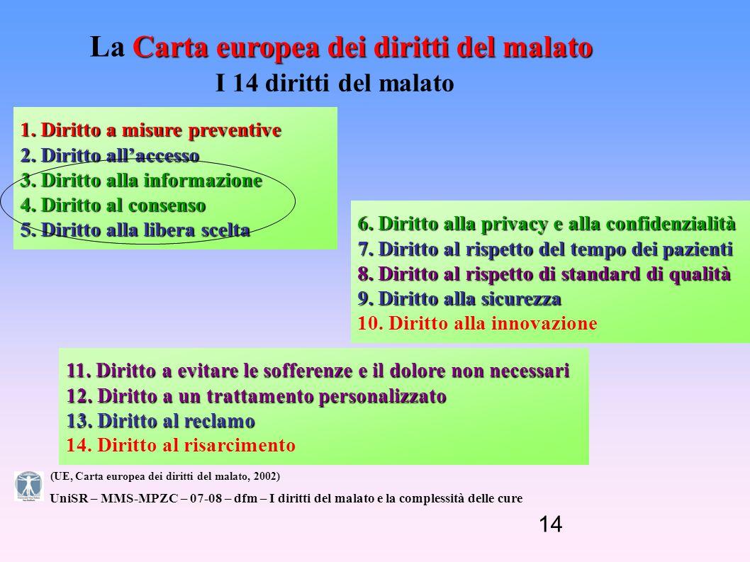 14 1. Diritto a misure preventive 2. Diritto all'accesso 3. Diritto alla informazione 4. Diritto al consenso 5. Diritto alla libera scelta I 14 diritt