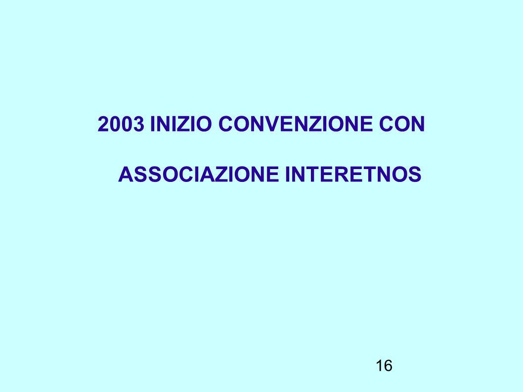 16 2003 INIZIO CONVENZIONE CON ASSOCIAZIONE INTERETNOS
