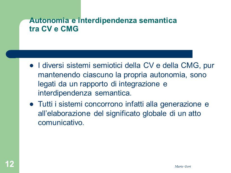 Mario Gori 12 Autonomia e interdipendenza semantica tra CV e CMG I diversi sistemi semiotici della CV e della CMG, pur mantenendo ciascuno la propria