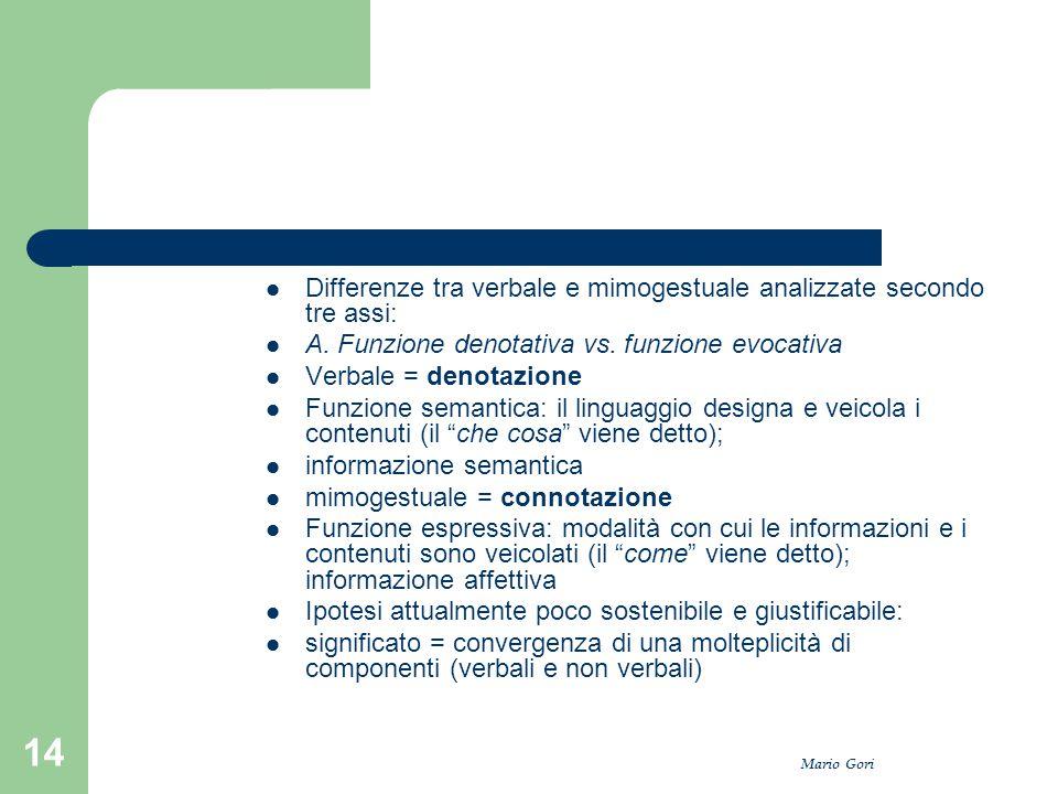Mario Gori 14 Differenze tra verbale e mimogestuale analizzate secondo tre assi: A. Funzione denotativa vs. funzione evocativa Verbale = denotazione F