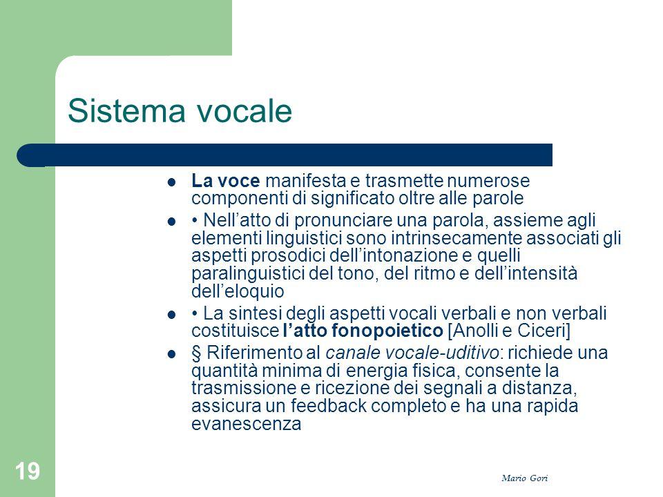 Mario Gori 19 Sistema vocale La voce manifesta e trasmette numerose componenti di significato oltre alle parole Nell'atto di pronunciare una parola, a