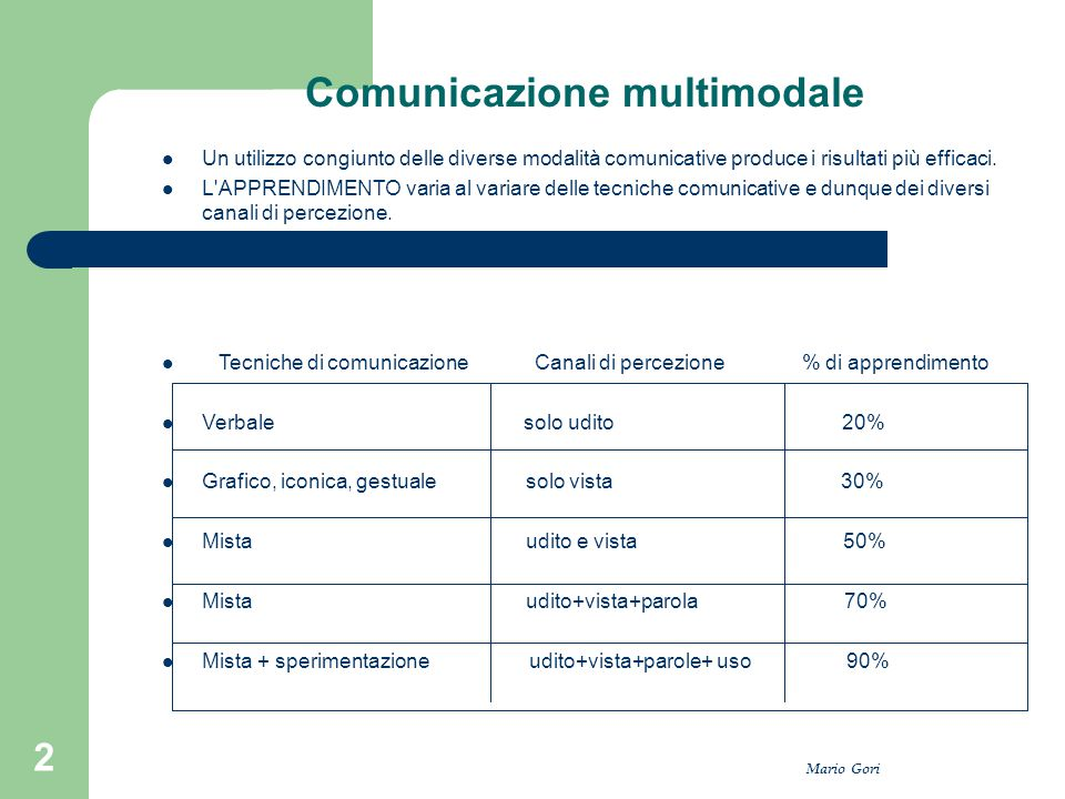 Mario Gori 2 Comunicazione multimodale Un utilizzo congiunto delle diverse modalità comunicative produce i risultati più efficaci. L'APPRENDIMENTO var