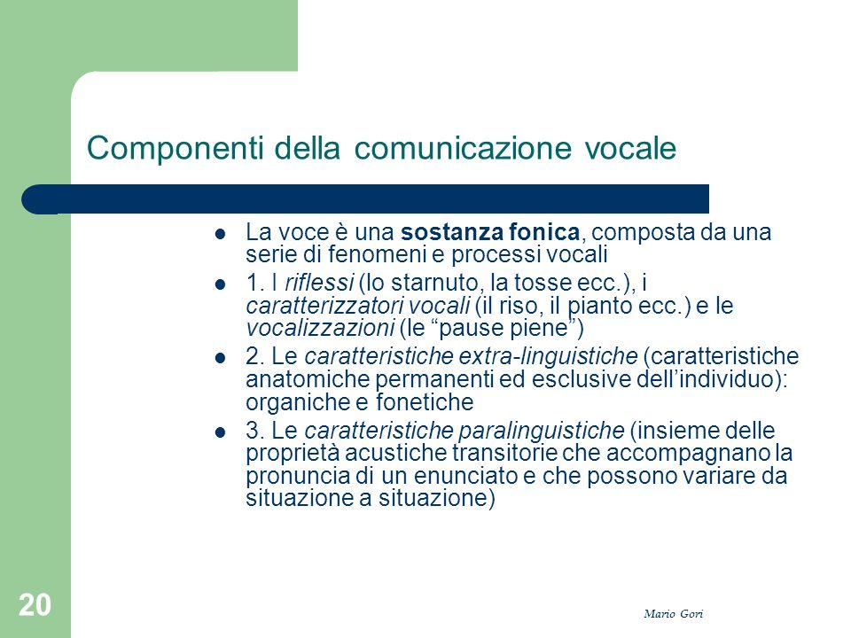Mario Gori 20 Componenti della comunicazione vocale La voce è una sostanza fonica, composta da una serie di fenomeni e processi vocali 1. I riflessi (