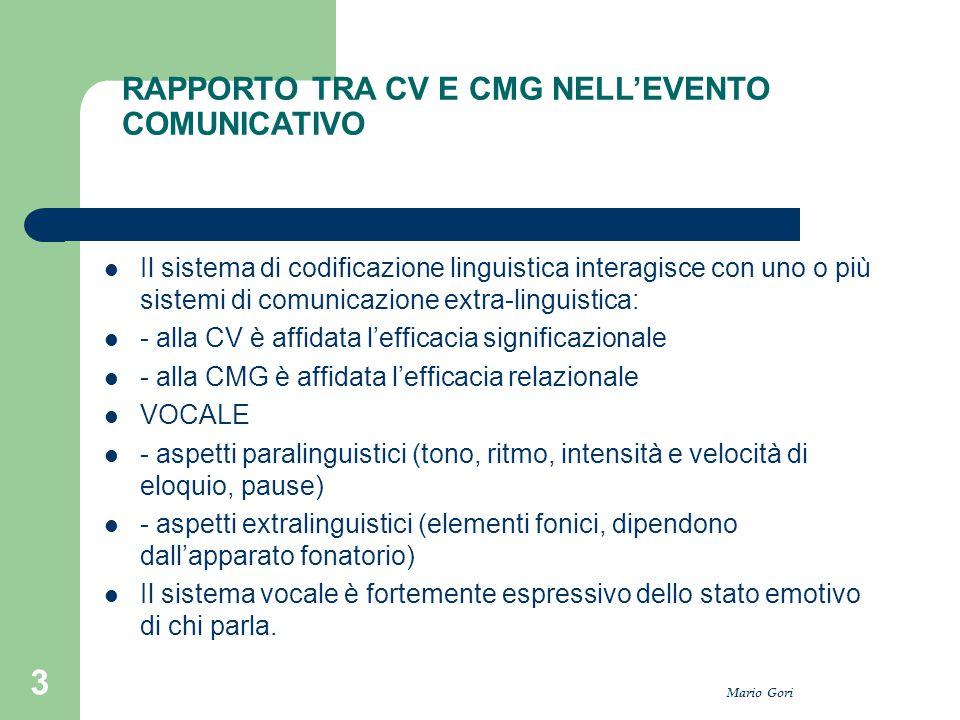 Mario Gori 3 RAPPORTO TRA CV E CMG NELL'EVENTO COMUNICATIVO Il sistema di codificazione linguistica interagisce con uno o più sistemi di comunicazione