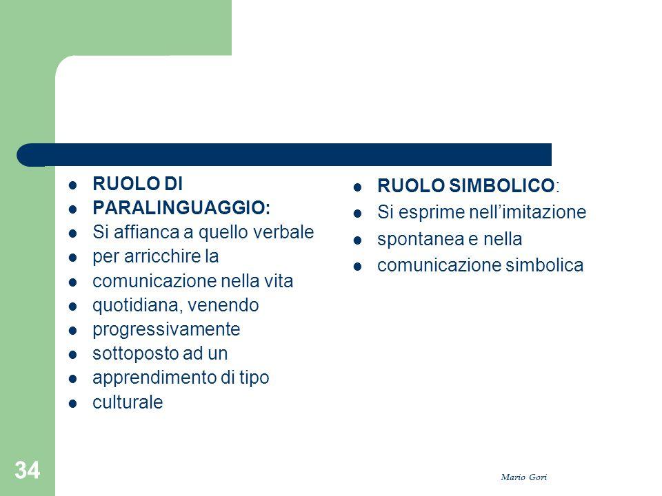 Mario Gori 34 RUOLO DI PARALINGUAGGIO: Si affianca a quello verbale per arricchire la comunicazione nella vita quotidiana, venendo progressivamente so