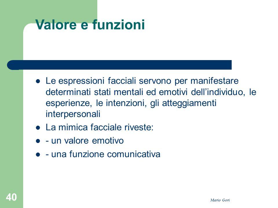 Mario Gori 40 Valore e funzioni Le espressioni facciali servono per manifestare determinati stati mentali ed emotivi dell'individuo, le esperienze, le