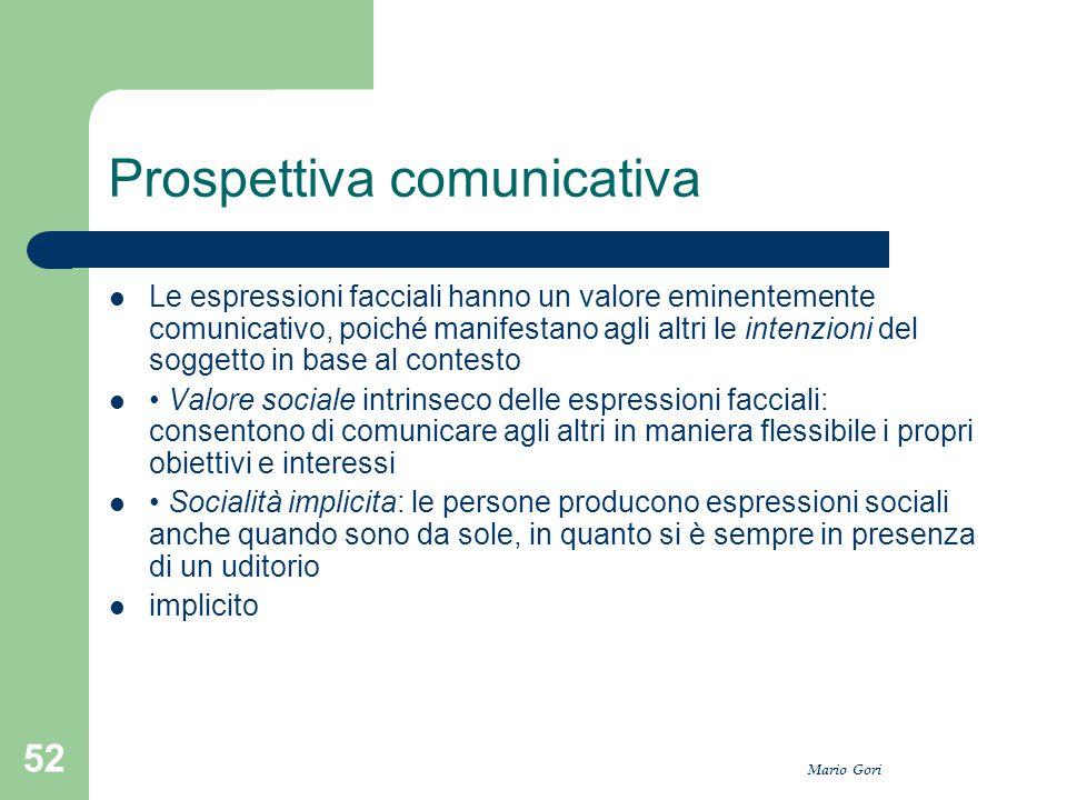 Mario Gori 52 Prospettiva comunicativa Le espressioni facciali hanno un valore eminentemente comunicativo, poiché manifestano agli altri le intenzioni