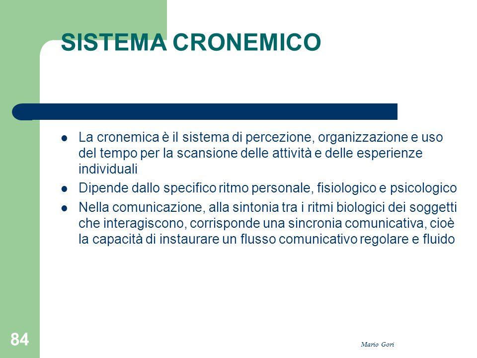 Mario Gori 84 SISTEMA CRONEMICO La cronemica è il sistema di percezione, organizzazione e uso del tempo per la scansione delle attività e delle esperi