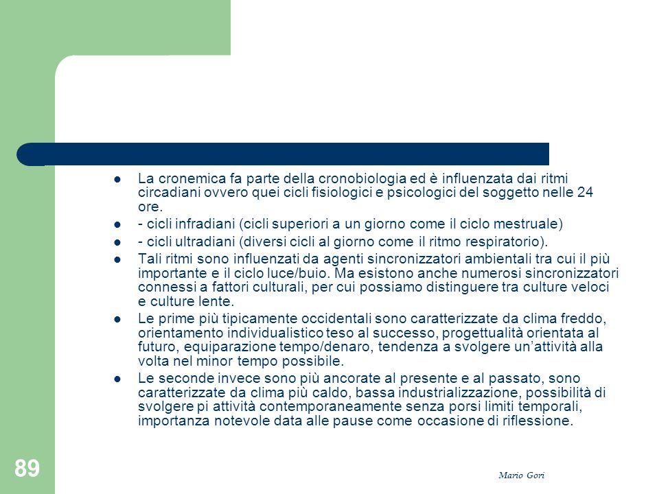 Mario Gori 89 La cronemica fa parte della cronobiologia ed è influenzata dai ritmi circadiani ovvero quei cicli fisiologici e psicologici del soggetto