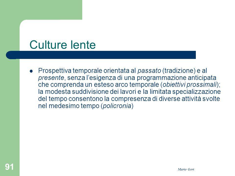Mario Gori 91 Culture lente Prospettiva temporale orientata al passato (tradizione) e al presente, senza l'esigenza di una programmazione anticipata c
