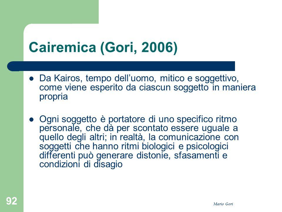 Mario Gori 92 Cairemica (Gori, 2006) Da Kairos, tempo dell'uomo, mitico e soggettivo, come viene esperito da ciascun soggetto in maniera propria Ogni
