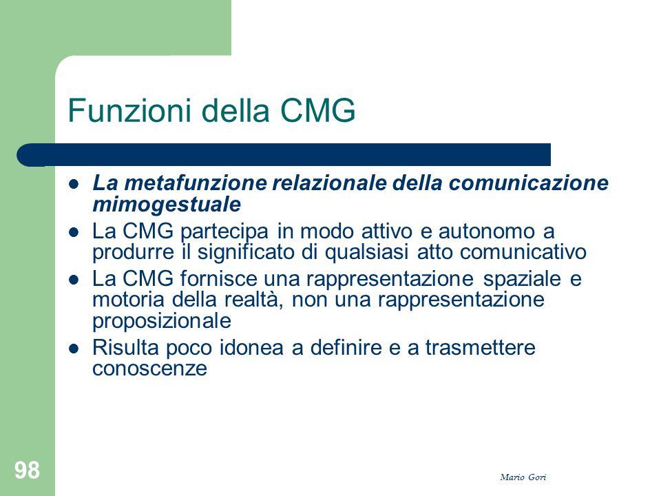 Mario Gori 98 Funzioni della CMG La metafunzione relazionale della comunicazione mimogestuale La CMG partecipa in modo attivo e autonomo a produrre il