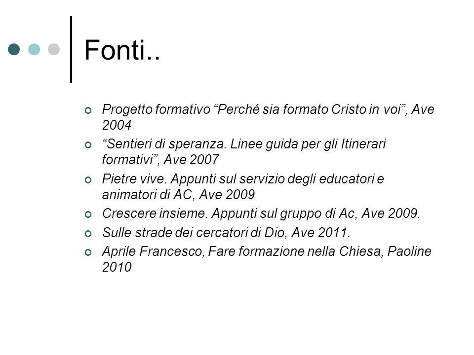 Fonti..Progetto formativo Perché sia formato Cristo in voi , Ave 2004 Sentieri di speranza.