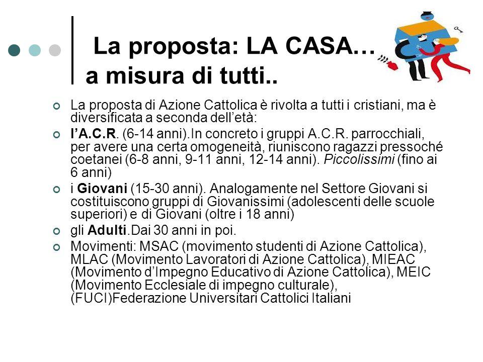 La proposta: LA CASA… a misura di tutti..