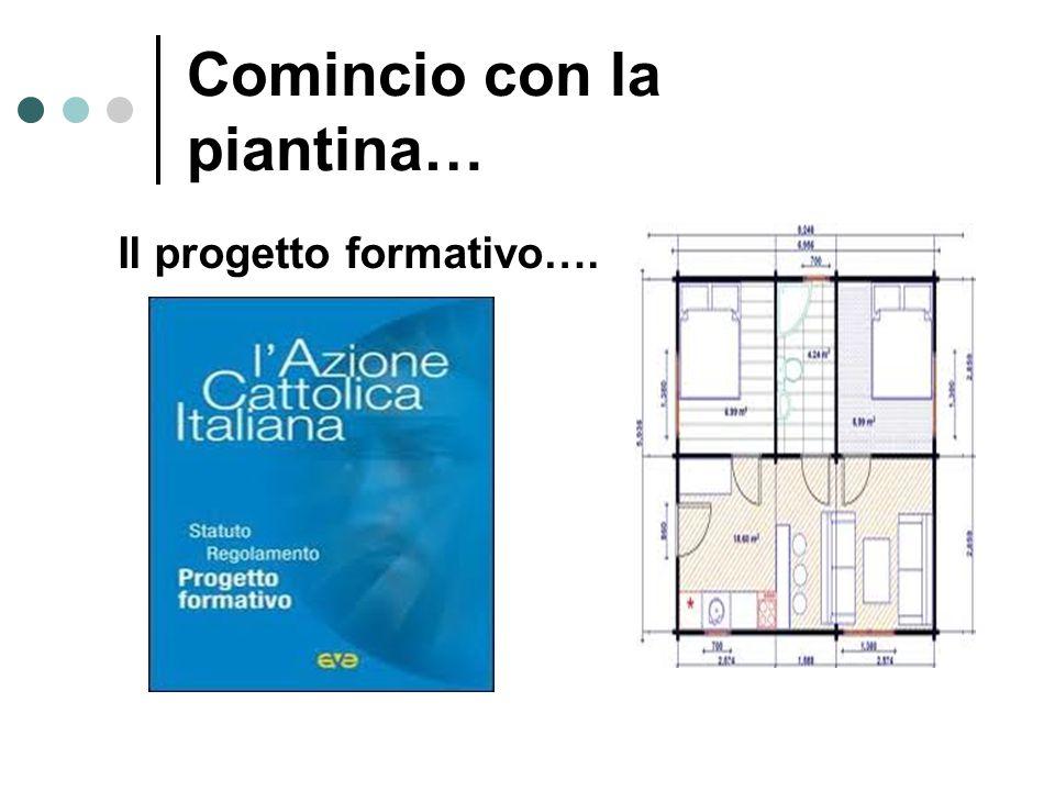 Comincio con la piantina… Il progetto formativo….