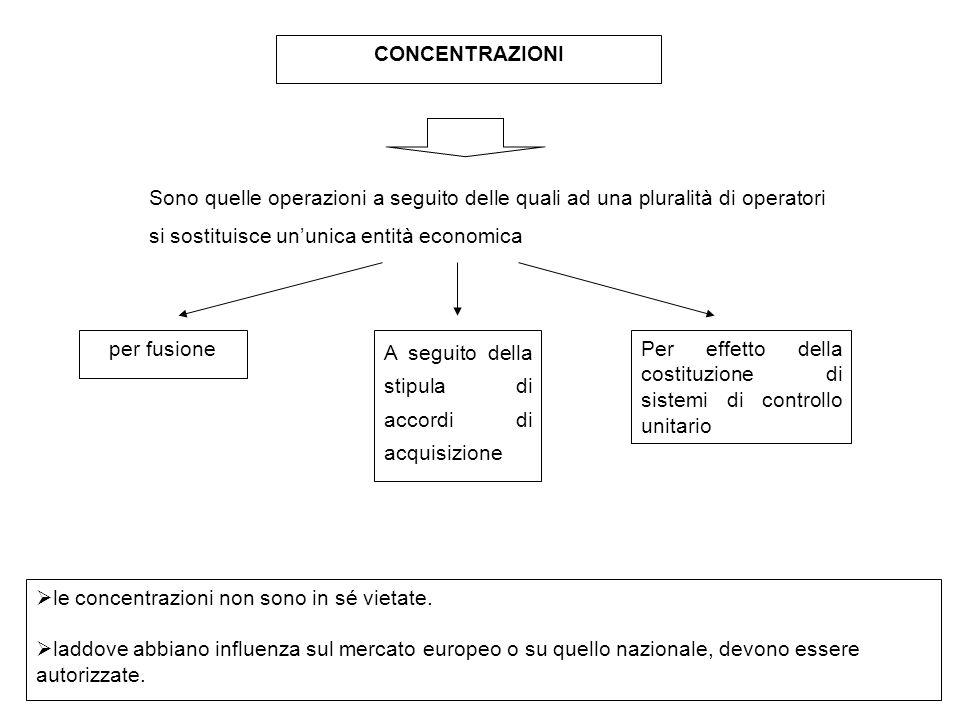 CONCENTRAZIONI Sono quelle operazioni a seguito delle quali ad una pluralità di operatori si sostituisce un'unica entità economica per fusione A segui