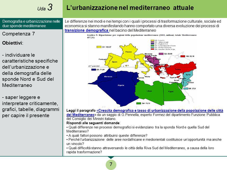 L'urbanizzazione nel mediterraneo attuale Competenza 7 Obiettivi: - individuare le caratteristiche specifiche dell'urbanizzazione e della demografia d