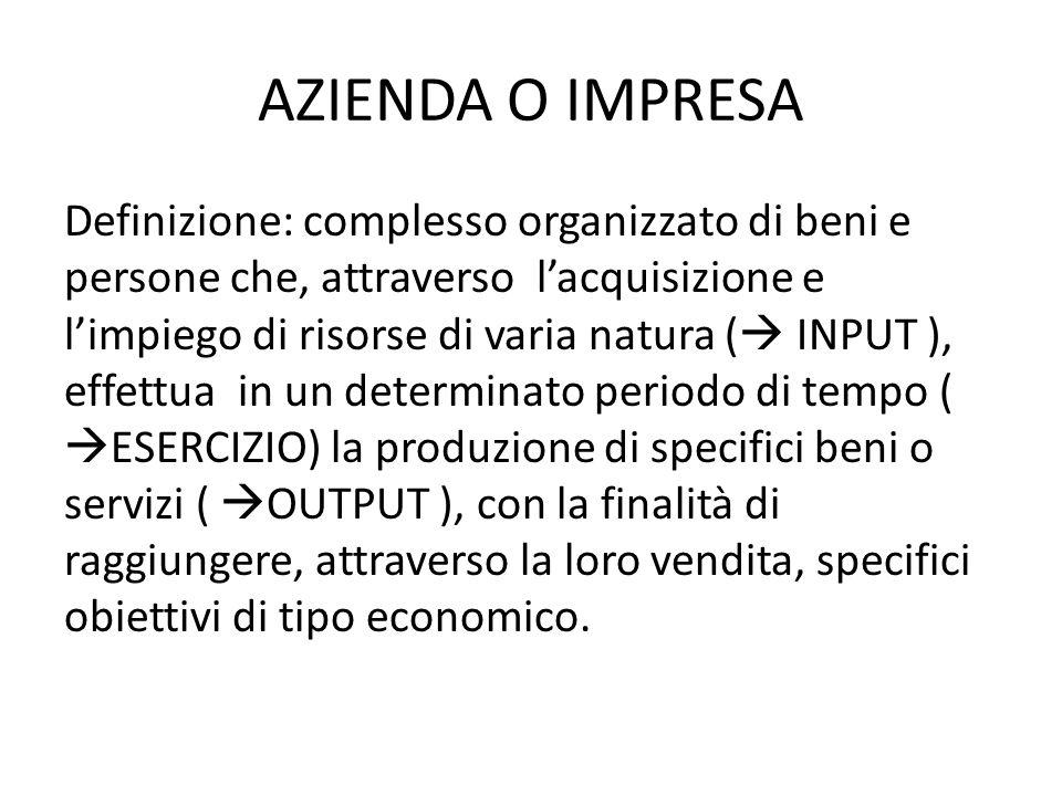 AZIENDA O IMPRESA Definizione: complesso organizzato di beni e persone che, attraverso l'acquisizione e l'impiego di risorse di varia natura (  INPUT
