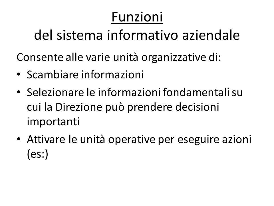 Funzioni del sistema informativo aziendale Consente alle varie unità organizzative di: Scambiare informazioni Selezionare le informazioni fondamentali