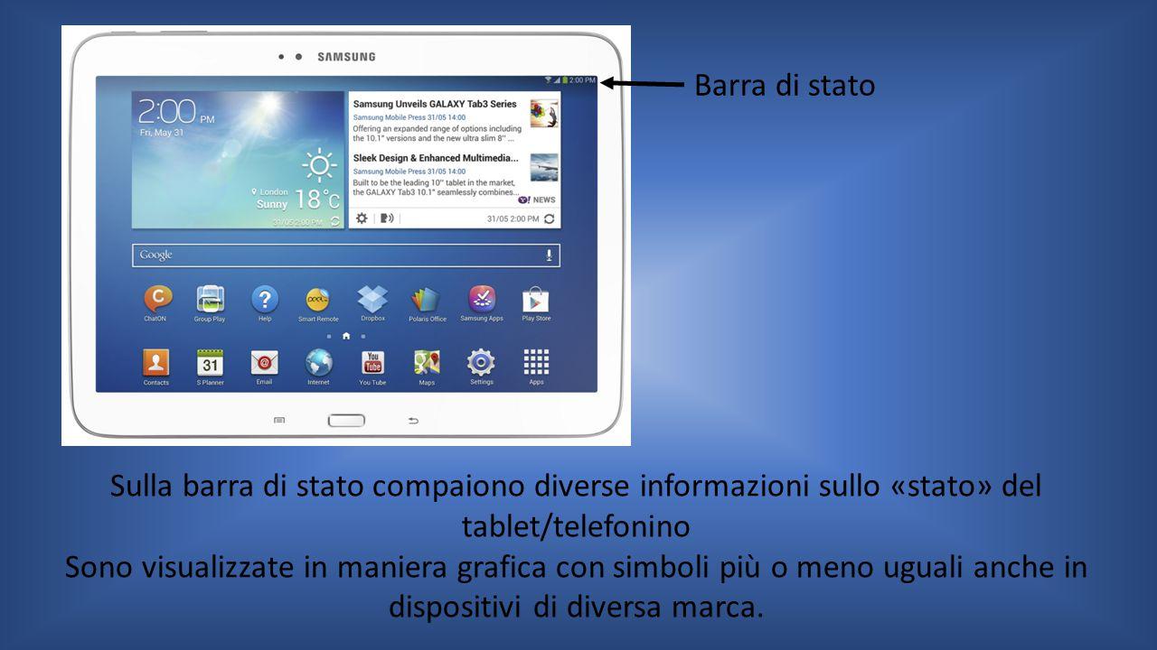 Sulla barra di stato compaiono diverse informazioni sullo «stato» del tablet/telefonino Sono visualizzate in maniera grafica con simboli più o meno ug