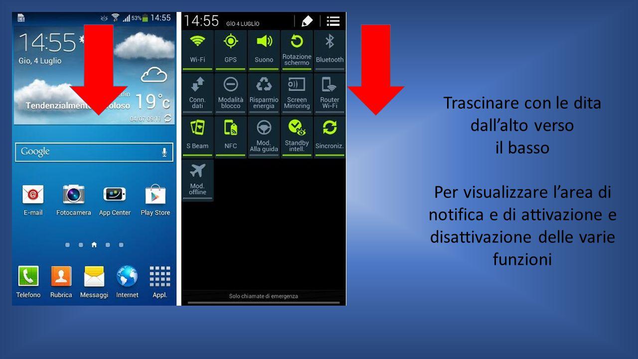 Trascinare con le dita dall'alto verso il basso Per visualizzare l'area di notifica e di attivazione e disattivazione delle varie funzioni