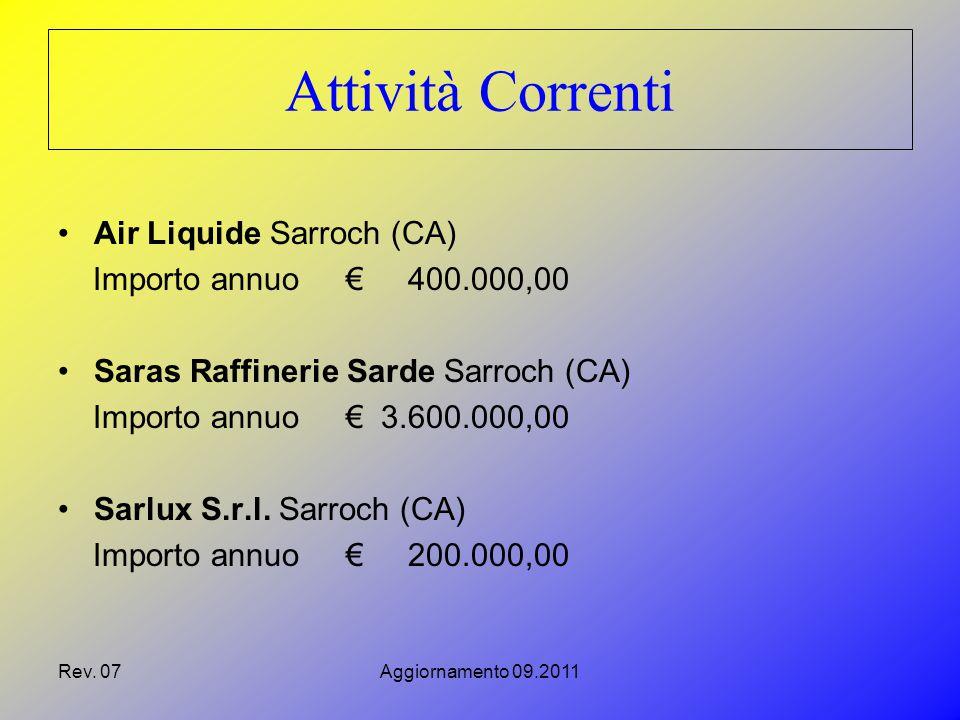 Rev. 07Aggiornamento 09.2011 Air Liquide Sarroch (CA) Importo annuo€ 400.000,00 Saras Raffinerie Sarde Sarroch (CA) Importo annuo€ 3.600.000,00 Sarlux