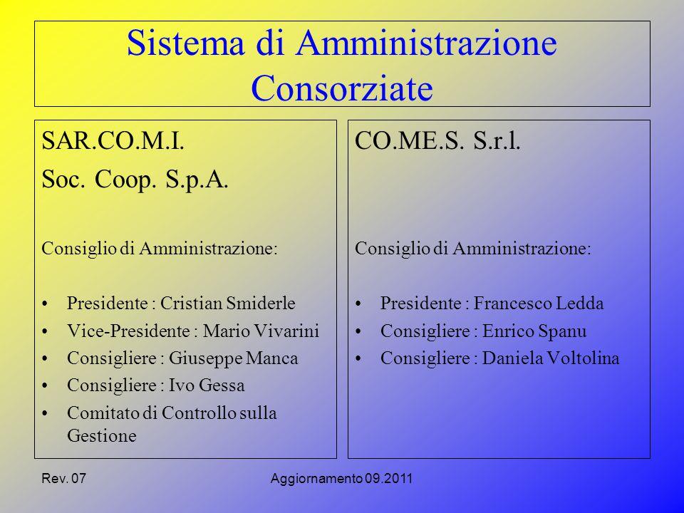 Rev.07Aggiornamento 09.2011 Sistema di Amministrazione Consorziate SAR.CO.M.I.