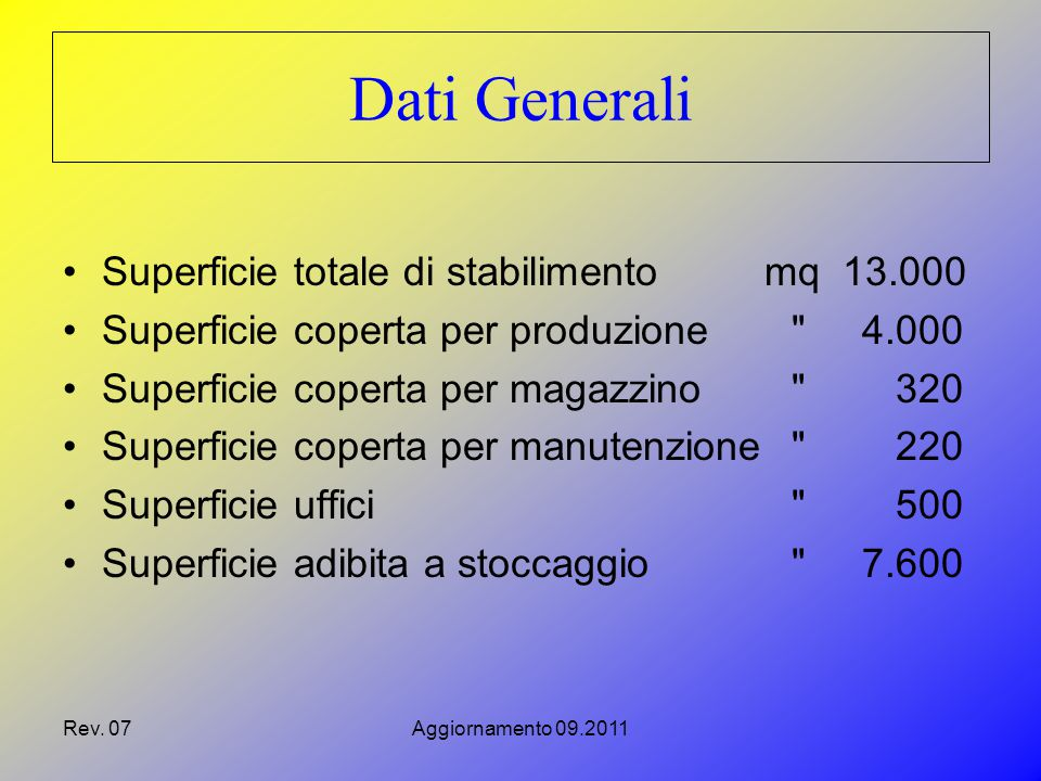 Rev. 07Aggiornamento 09.2011 Superficie totale di stabilimento mq 13.000 Superficie coperta per produzione