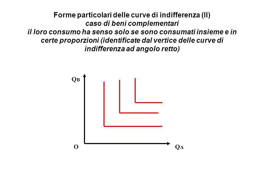 QBQB OQAQA Forme particolari delle curve di indifferenza (II) caso di beni complementari il loro consumo ha senso solo se sono consumati insieme e in certe proporzioni (identificate dal vertice delle curve di indifferenza ad angolo retto)