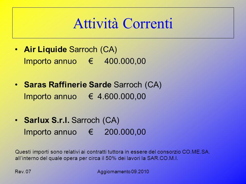 Rev. 07Aggiornamento 09.2010 Air Liquide Sarroch (CA) Importo annuo€ 400.000,00 Saras Raffinerie Sarde Sarroch (CA) Importo annuo€ 4.600.000,00 Sarlux